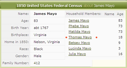 ancestors of the Mayo family of Wingina, Nelson, VA