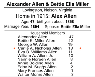Alex Allen and Bettie Miller's children