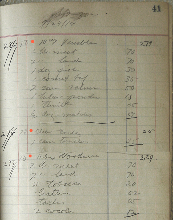 Frank Russell Moon Store purchases of relatives, showing Charles Early, Alex Woodson, and William Venable