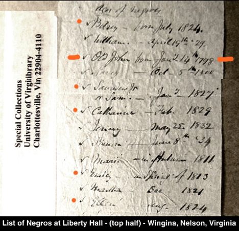 Liberty Hall - list of negros showing Old John Nicholas, Betsy Gilmore, Saunders Early, Emily Beverly Early