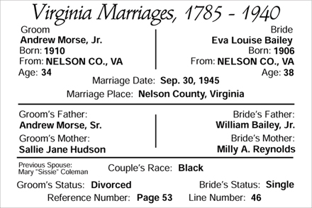marriage of Andrew Morse, Sr., and Eva Louise Bailey