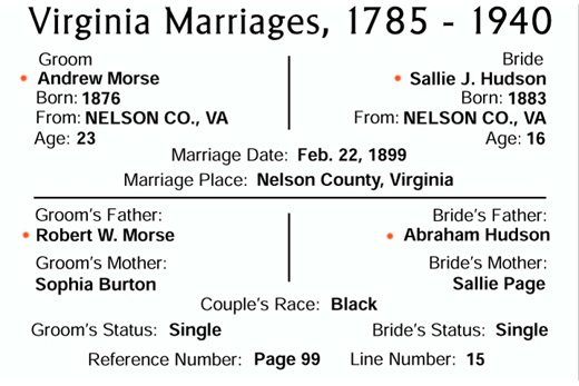 marriage of Andrew J. Morse and Sallie Jane Hudson