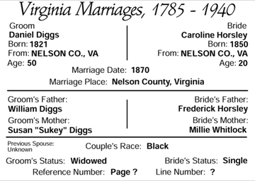 marriage of Daniel Diggs, Sr. and Caroline Horsley