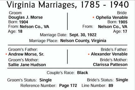 Marriage of Douglas Morse and Ophelia Venable of Wingina, Nelson, Virginia