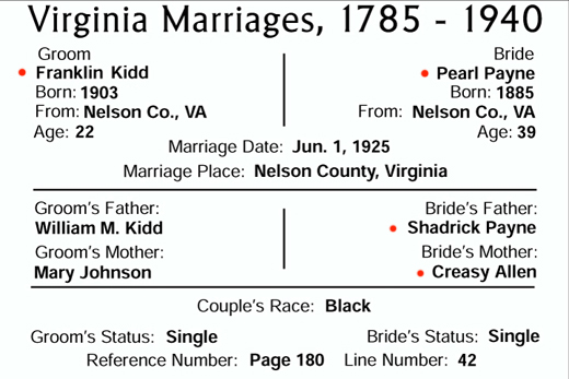 Marriage of Franklin J. Kidd and Pearl Payne
