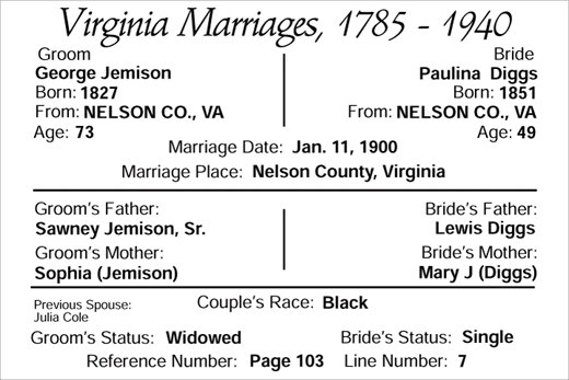 marriage of George Jemison and Paulina Diggs