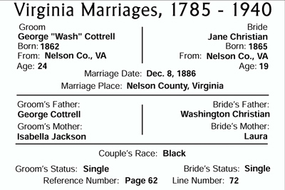 marriage of Wash Cottrell and Jane Christian
