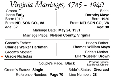 marriage of Isaac Early and Dorothy Mayo of Wingina, Nelson, VA