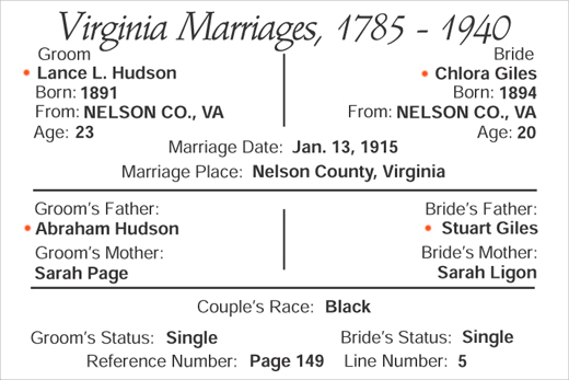 marriage of Lance Hudson and Chlora Giles