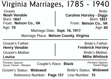 marriage of Noah Venable and Caroline Horsley