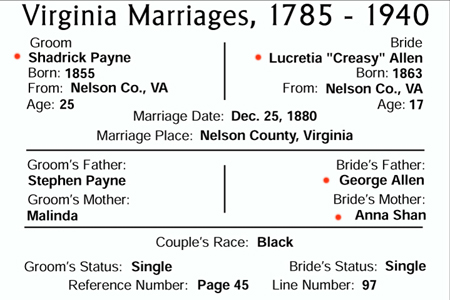 marriage of Shadrick Payne and Creasy Allen