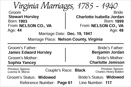 marriage of Stewart Horsley and Charlotte Isabella Jordan