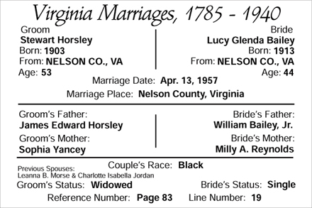 marriage of Stewart Horsley and Lucy Glenda Bailey