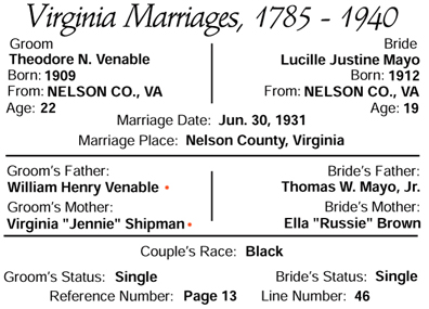 marriage of Theodore Venable and Lucille J. Mayo of Wingina, Nelson, VA
