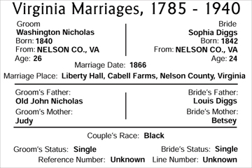 marriage of Washington Nicholas & Sophia Diggs at Liberty Hall on the Swan Creek Plantation