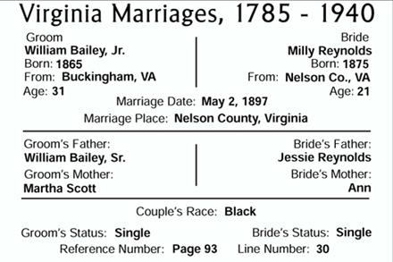 marriage of Rev. William Bailey, Jr., and Millie Reynolds