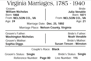 marriage of William Nicholas & Julia Venable