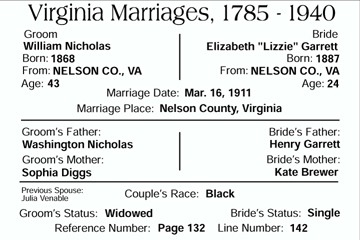 marriage of William Nicholas & Lizzie Garrett
