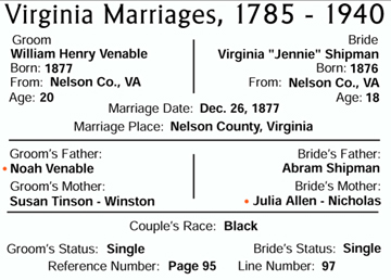 Marriage of William Henry Venable and Virginia Shipman