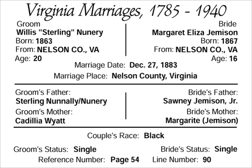 marriage of Willis Nunery, and Margaret Eliza Jemison